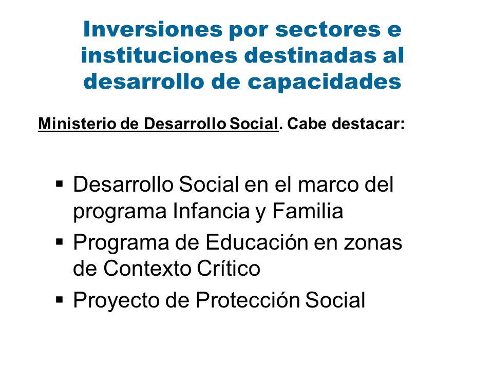 Desarrollo Social en el marco del programa Infancia y Familia