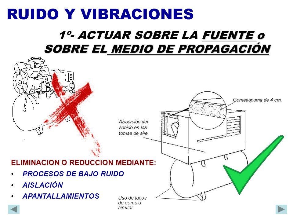 RUIDO Y VIBRACIONES 1º- ACTUAR SOBRE LA FUENTE o SOBRE EL MEDIO DE PROPAGACIÓN. 1º ACTUAR SOBRE LA FUENTE.