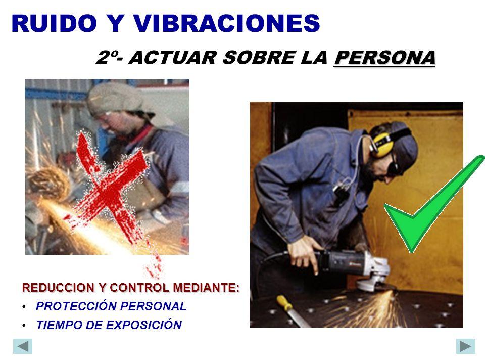 RUIDO Y VIBRACIONES 2º- ACTUAR SOBRE LA PERSONA