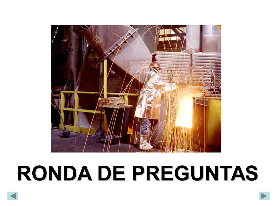 RONDA DE PREGUNTAS