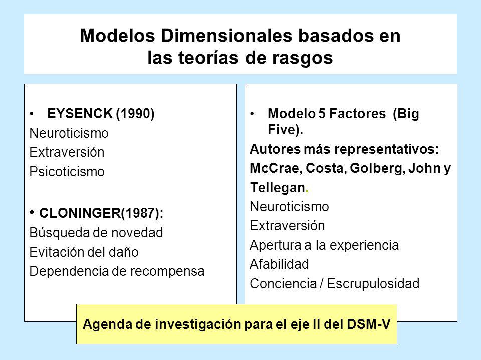 Modelos Dimensionales basados en las teorías de rasgos