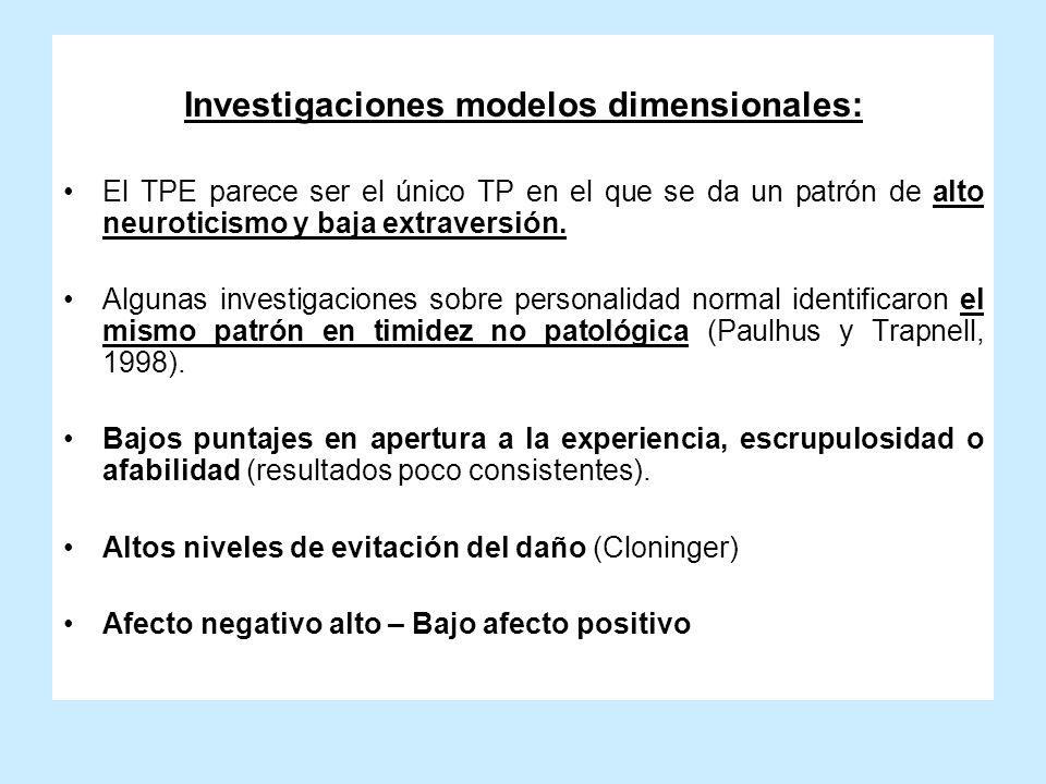 Investigaciones modelos dimensionales: