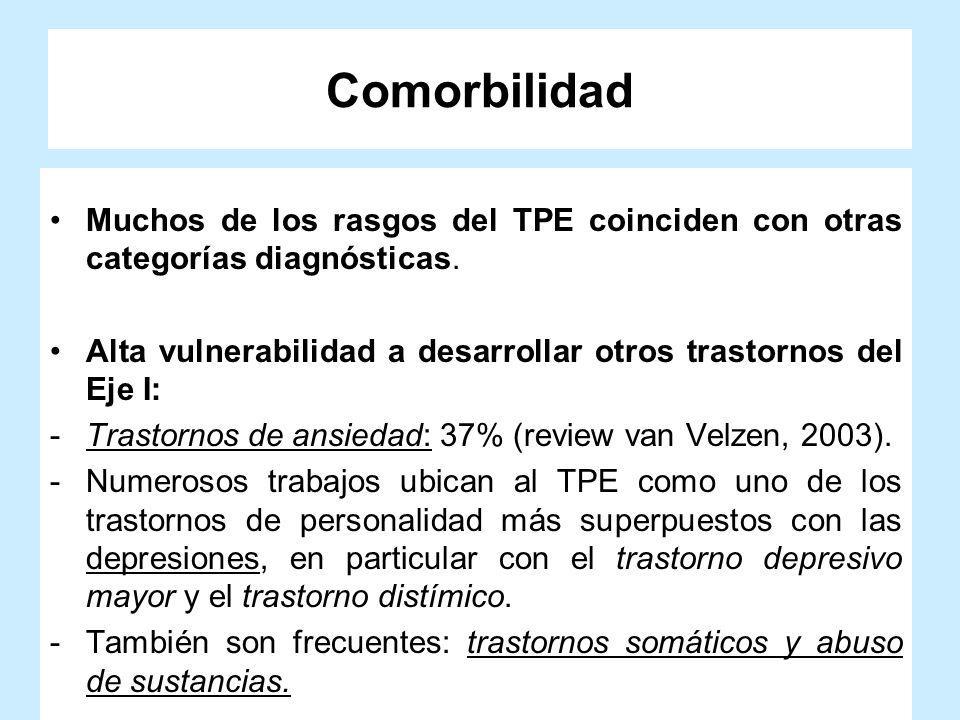 Comorbilidad Muchos de los rasgos del TPE coinciden con otras categorías diagnósticas. Alta vulnerabilidad a desarrollar otros trastornos del Eje I: