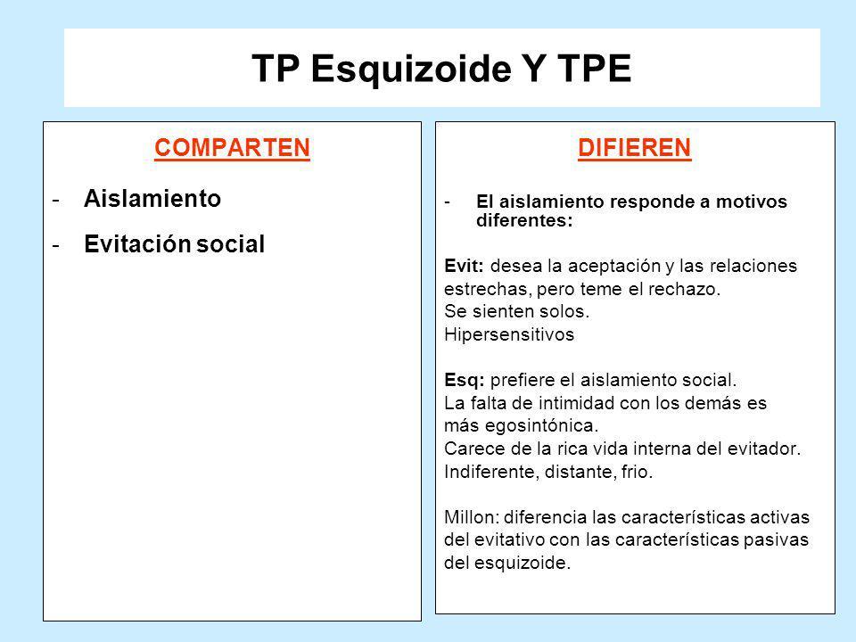 TP Esquizoide Y TPE COMPARTEN Aislamiento Evitación social DIFIEREN