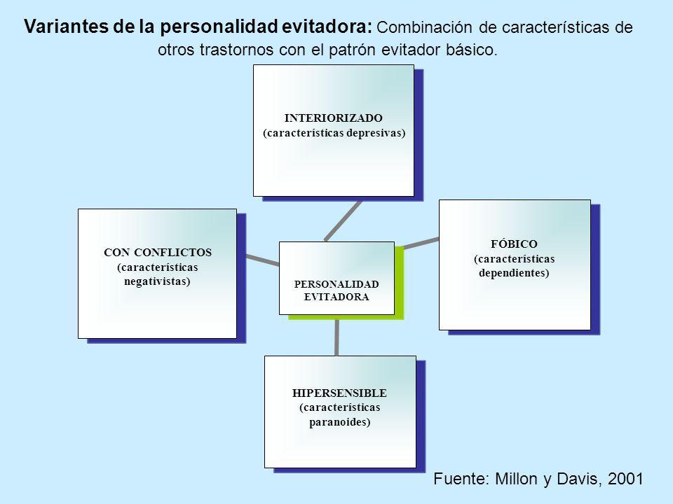 Variantes de la personalidad evitadora: Combinación de características de otros trastornos con el patrón evitador básico.