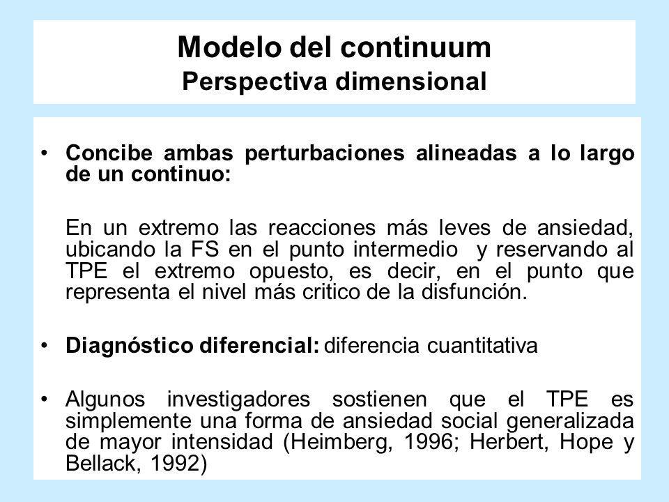 Modelo del continuum Perspectiva dimensional