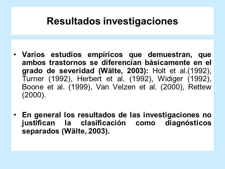 Resultados investigaciones