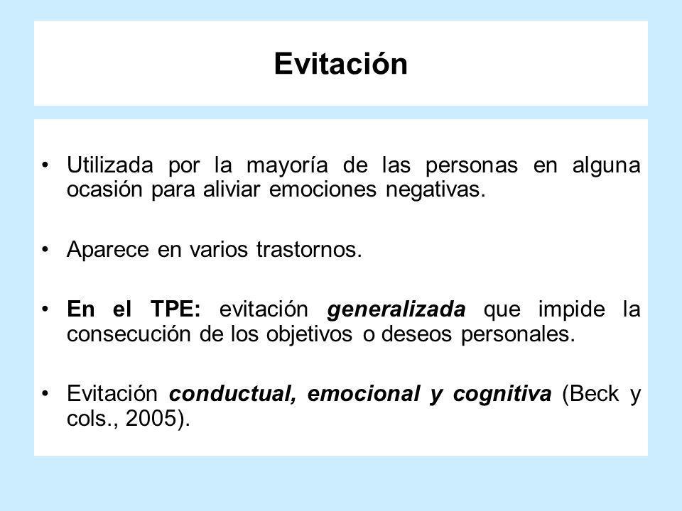 Evitación Utilizada por la mayoría de las personas en alguna ocasión para aliviar emociones negativas.