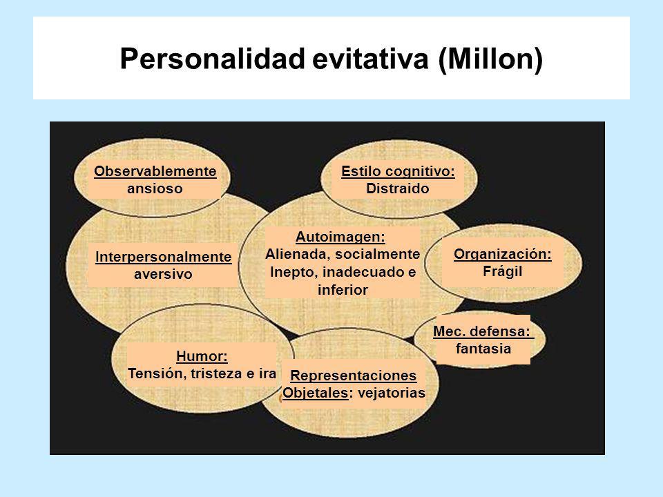 Personalidad evitativa (Millon)