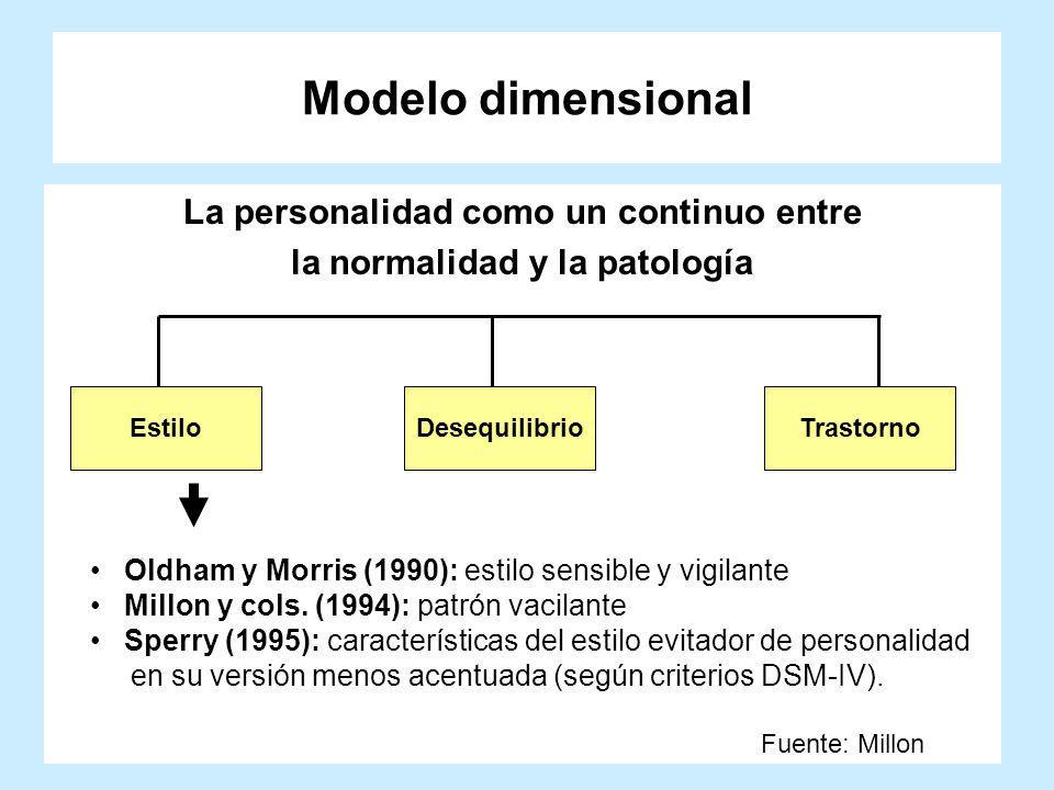 La personalidad como un continuo entre la normalidad y la patología
