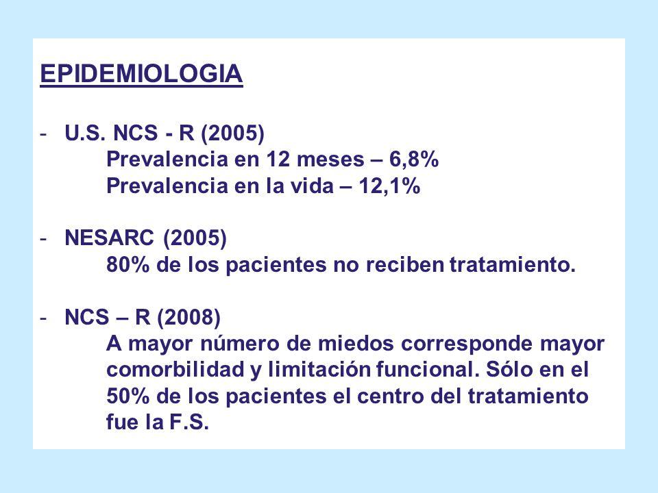 EPIDEMIOLOGIA U.S. NCS - R (2005) Prevalencia en 12 meses – 6,8%