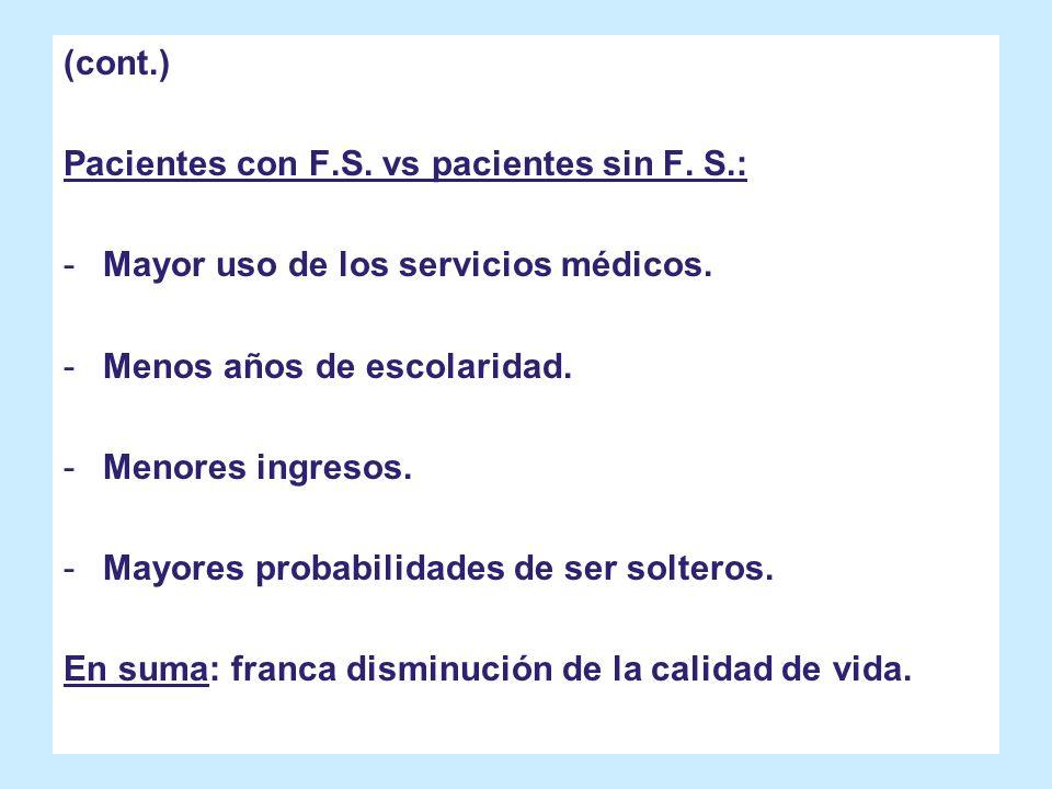 (cont.) Pacientes con F.S. vs pacientes sin F. S.: Mayor uso de los servicios médicos. Menos años de escolaridad.