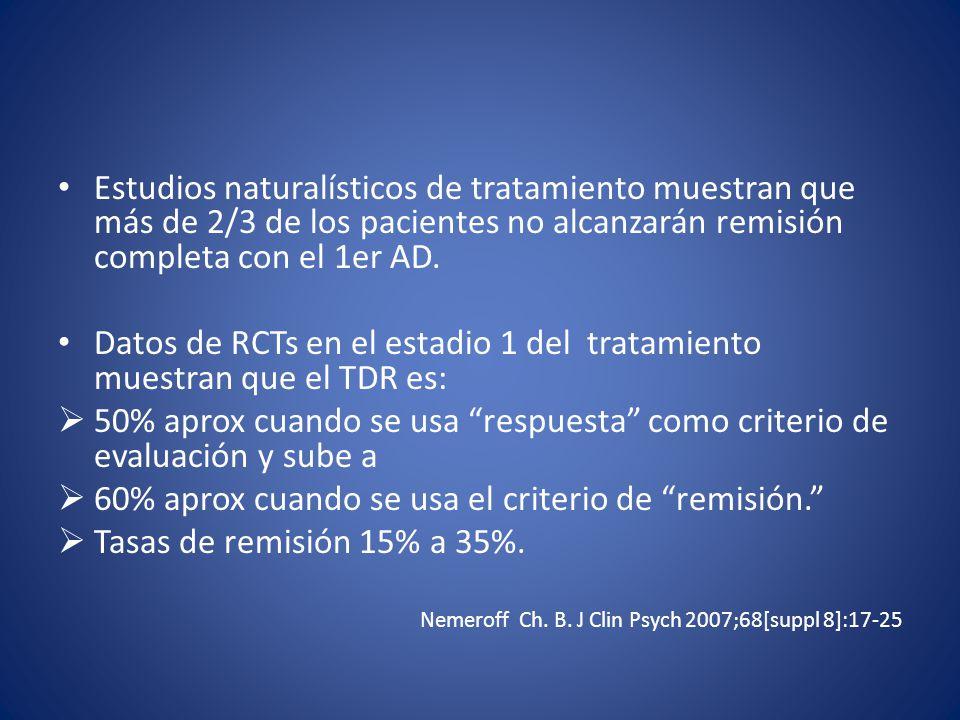 Datos de RCTs en el estadio 1 del tratamiento muestran que el TDR es: