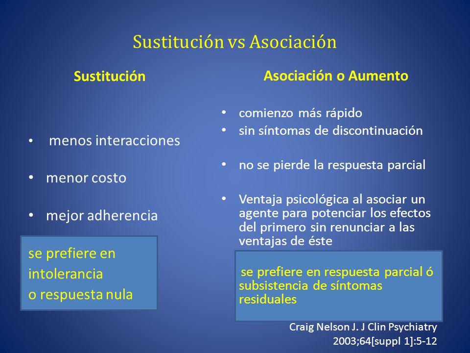 Sustitución vs Asociación