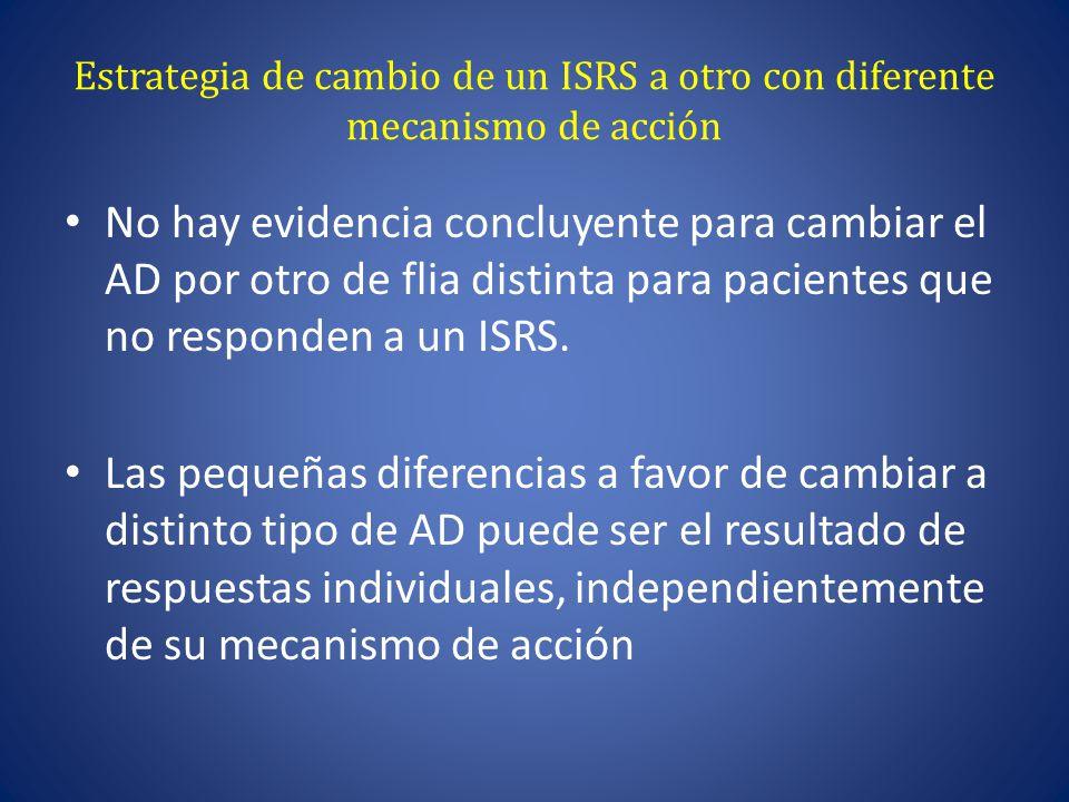Estrategia de cambio de un ISRS a otro con diferente mecanismo de acción