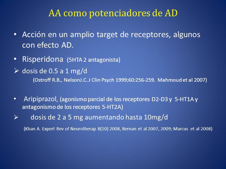 AA como potenciadores de AD