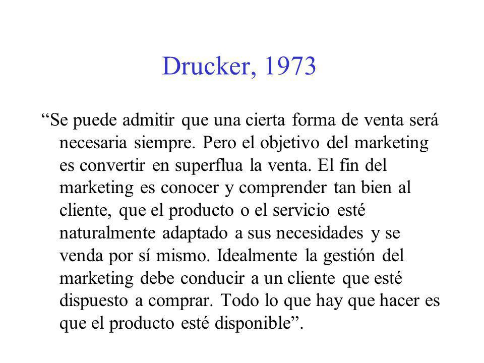 Drucker, 1973