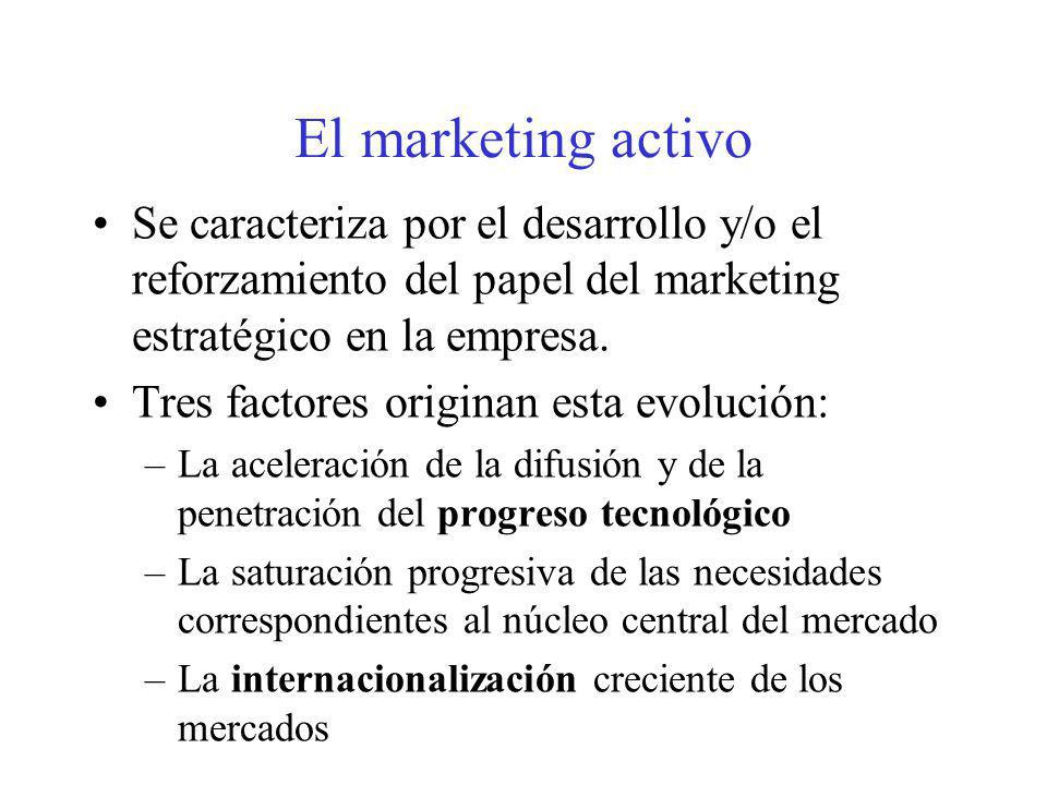 El marketing activo Se caracteriza por el desarrollo y/o el reforzamiento del papel del marketing estratégico en la empresa.