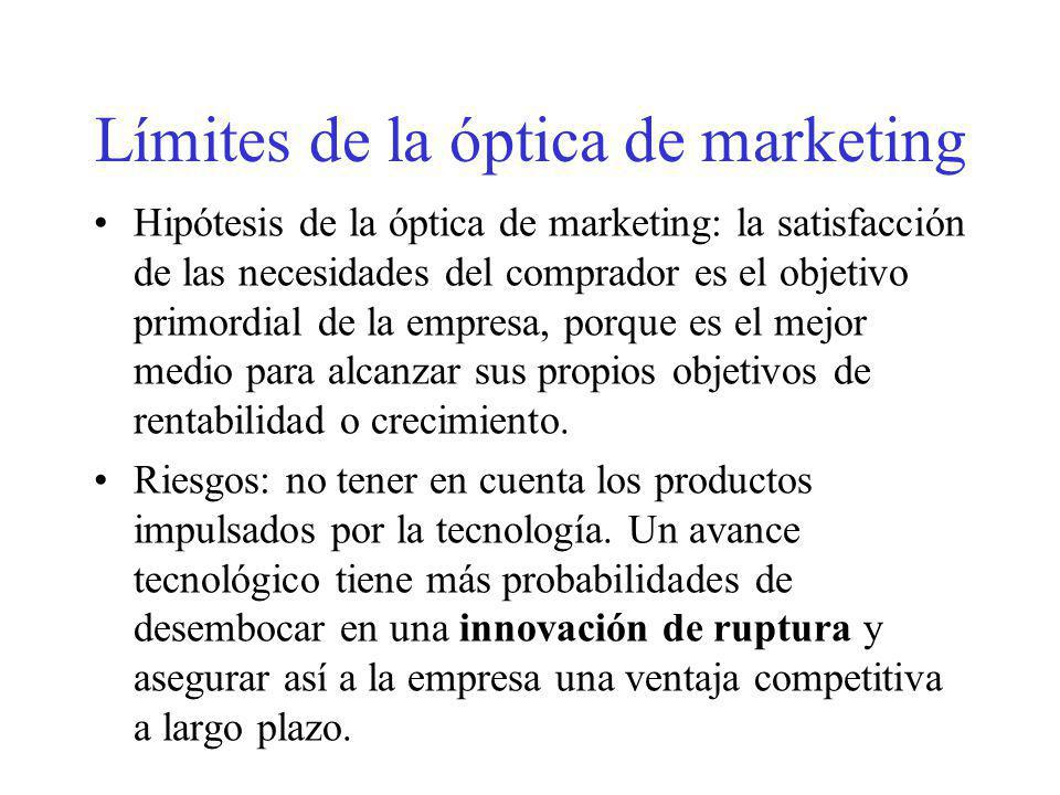 Límites de la óptica de marketing