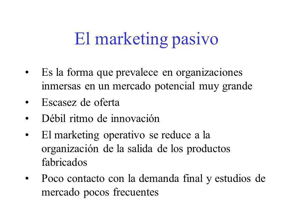 El marketing pasivo Es la forma que prevalece en organizaciones inmersas en un mercado potencial muy grande.