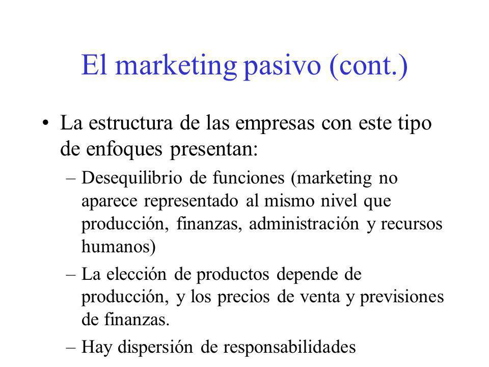 El marketing pasivo (cont.)
