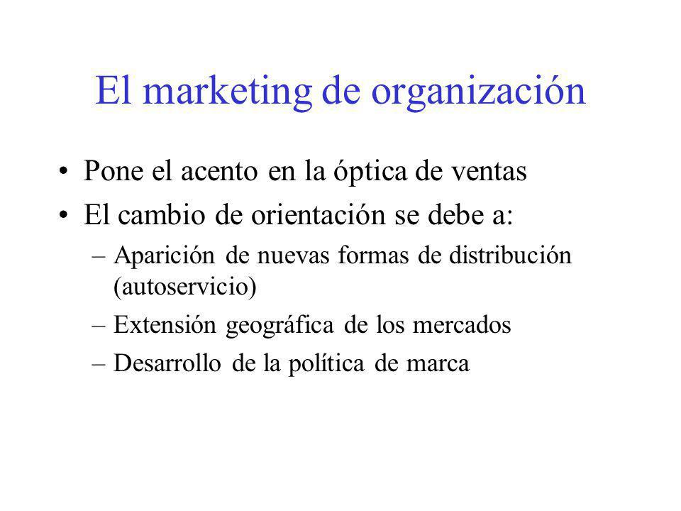 El marketing de organización