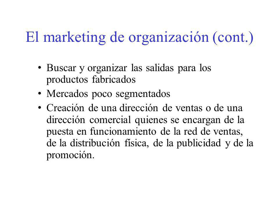 El marketing de organización (cont.)
