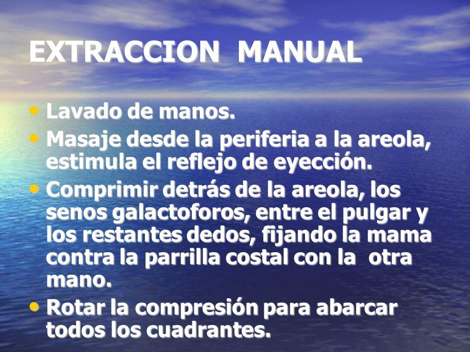 EXTRACCION MANUAL Lavado de manos.