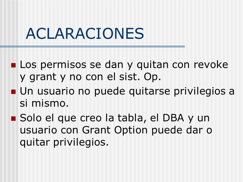 ACLARACIONES Los permisos se dan y quitan con revoke y grant y no con el sist. Op. Un usuario no puede quitarse privilegios a si mismo.
