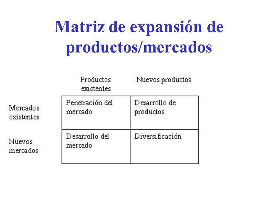 Matriz de expansión de productos/mercados