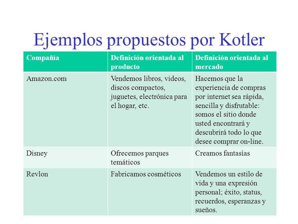 Ejemplos propuestos por Kotler
