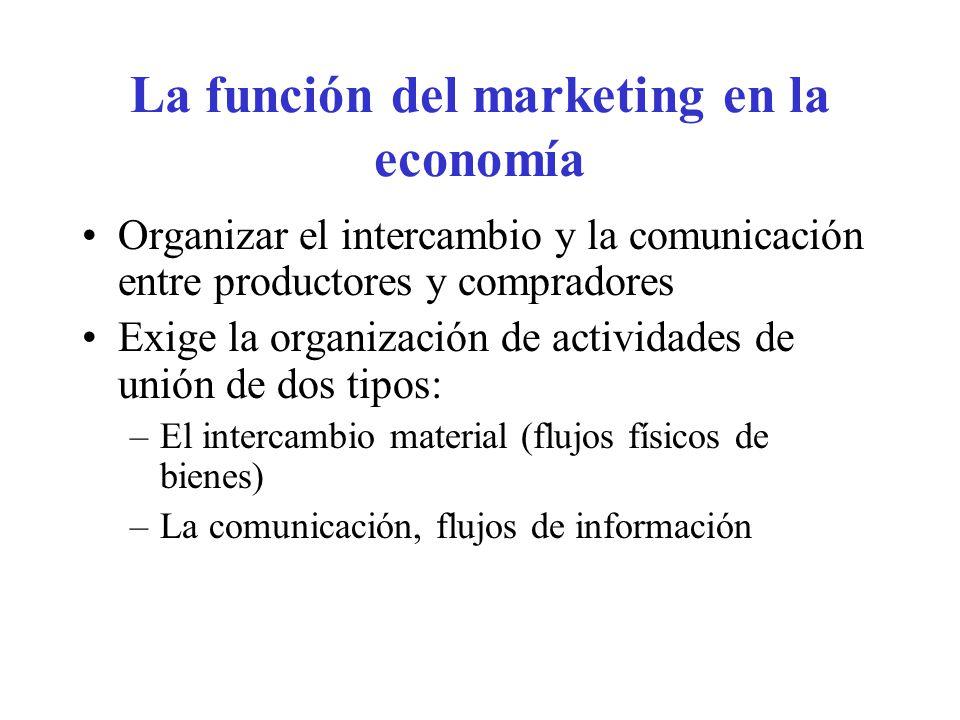 La función del marketing en la economía