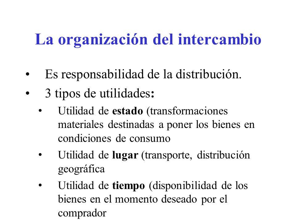 La organización del intercambio