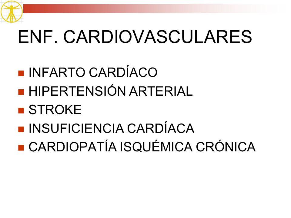 ENF. CARDIOVASCULARES INFARTO CARDÍACO HIPERTENSIÓN ARTERIAL STROKE