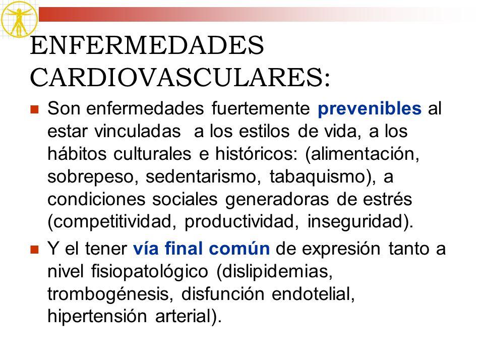 ENFERMEDADES CARDIOVASCULARES: