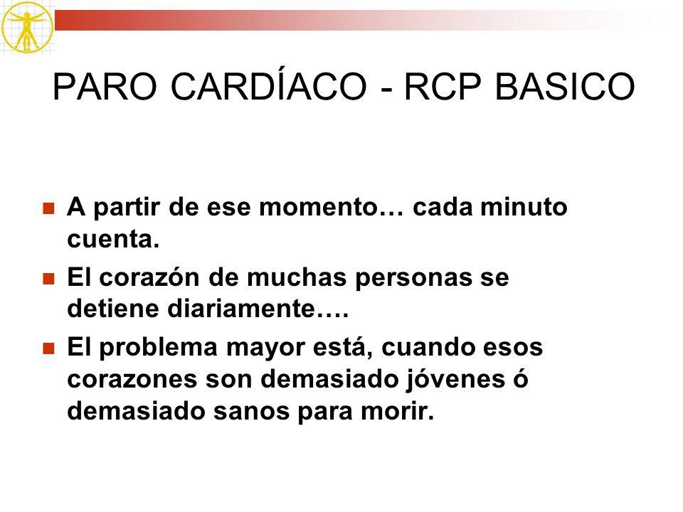 PARO CARDÍACO - RCP BASICO