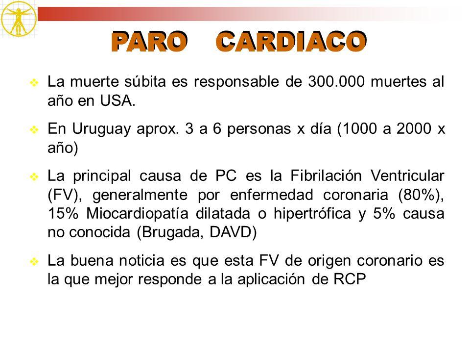PARO CARDIACO La muerte súbita es responsable de 300.000 muertes al año en USA. En Uruguay aprox. 3 a 6 personas x día (1000 a 2000 x año)