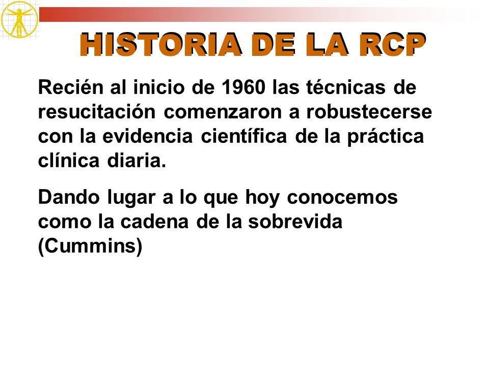 HISTORIA DE LA RCP