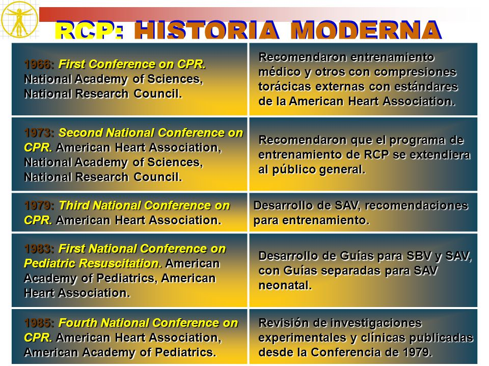 RCP: HISTORIA MODERNA 1966: First Conference on CPR. National Academy of Sciences, National Research Council.