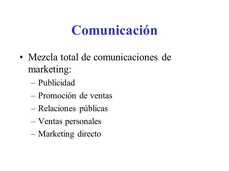 Comunicación Mezcla total de comunicaciones de marketing: Publicidad