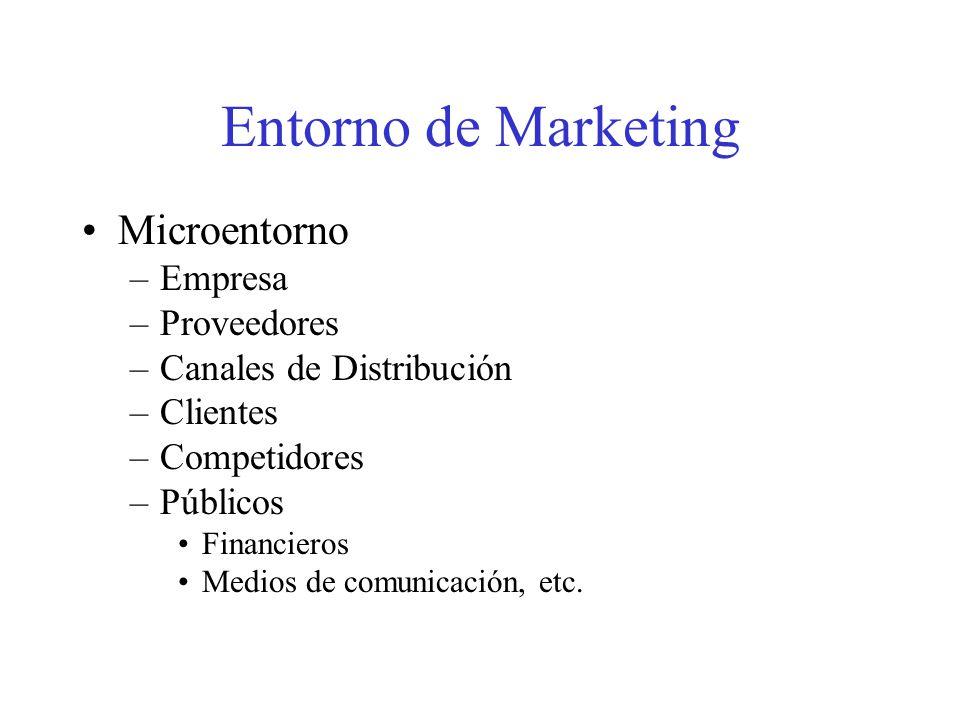 Entorno de Marketing Microentorno Empresa Proveedores