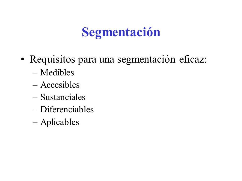 Segmentación Requisitos para una segmentación eficaz: Medibles