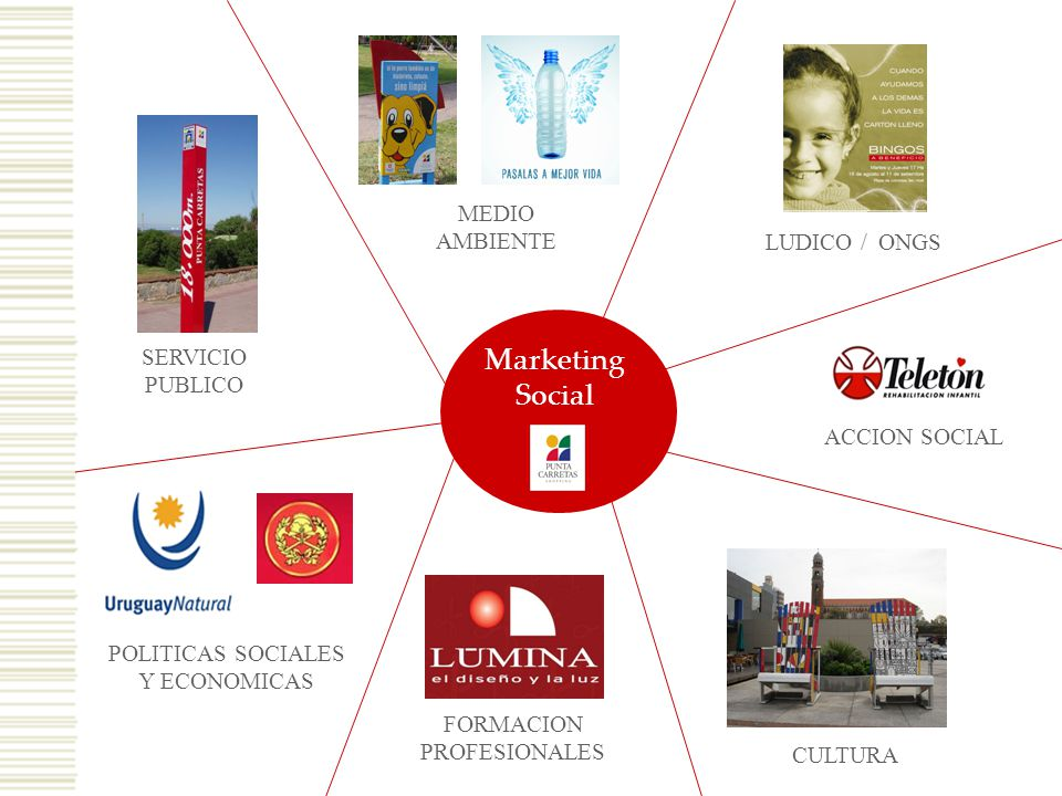 Marketing Social MEDIO AMBIENTE LUDICO / ONGS SERVICIO PUBLICO