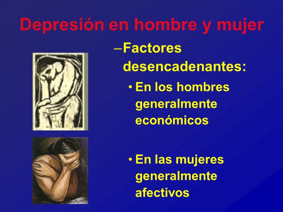 Depresión en hombre y mujer