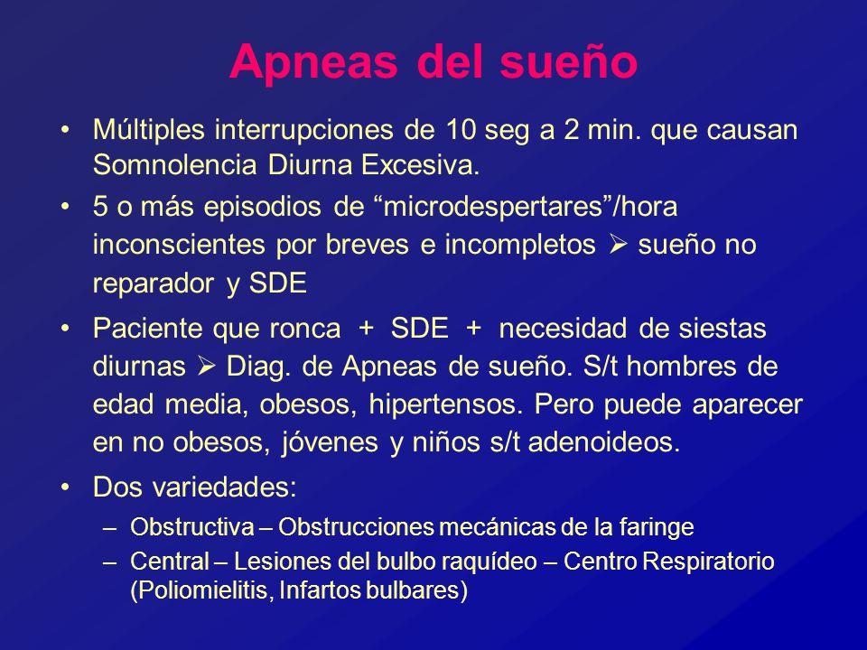 Apneas del sueño Múltiples interrupciones de 10 seg a 2 min. que causan Somnolencia Diurna Excesiva.