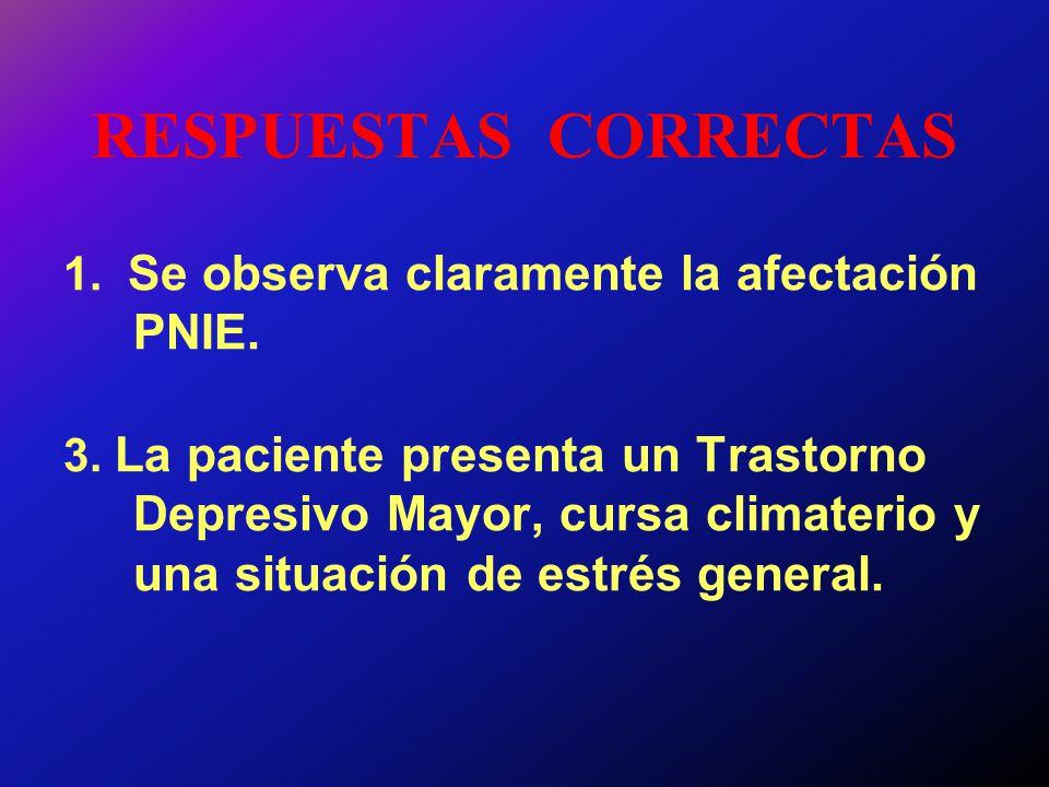 RESPUESTAS CORRECTAS 1. Se observa claramente la afectación PNIE.