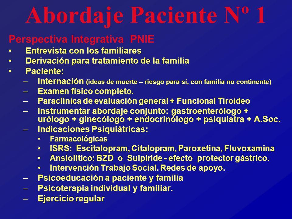 Abordaje Paciente Nº 1 Perspectiva Integrativa PNIE