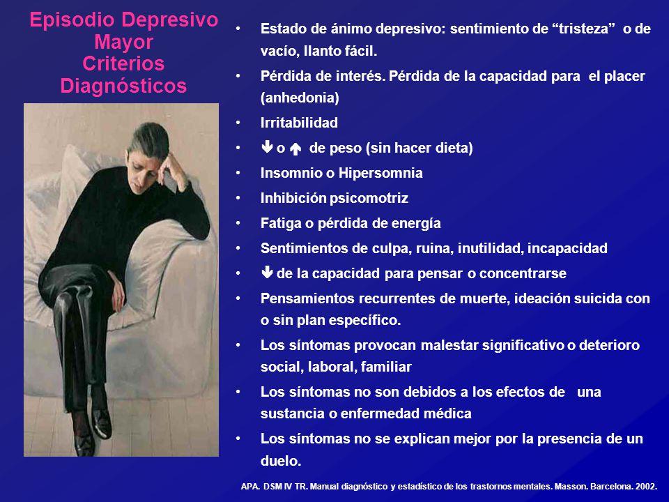 Episodio Depresivo Mayor Criterios Diagnósticos