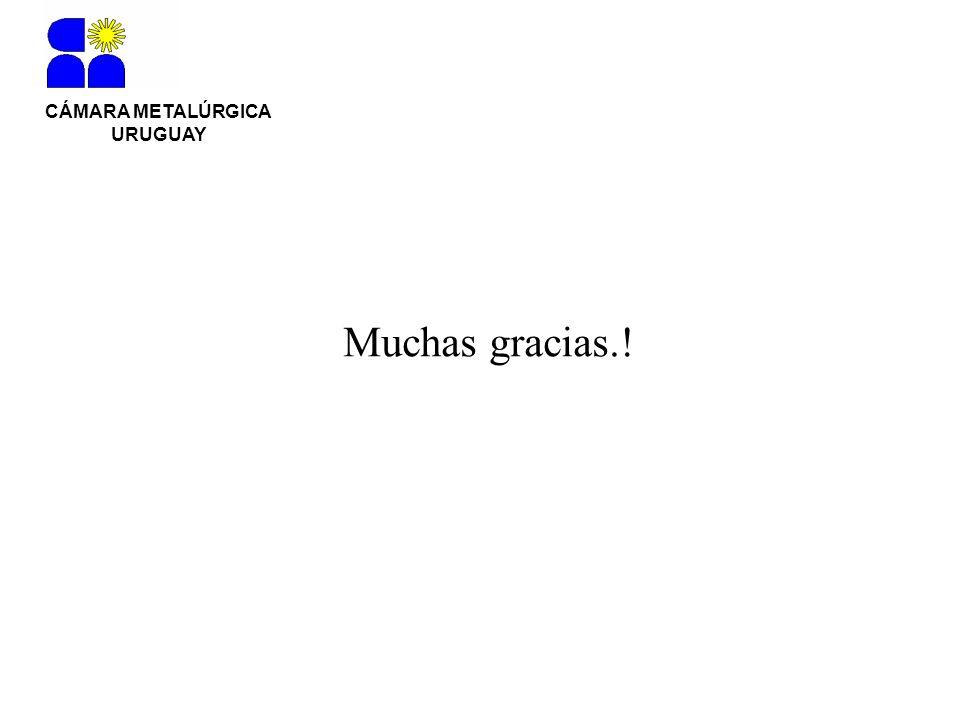 CÁMARA METALÚRGICA URUGUAY Muchas gracias.!