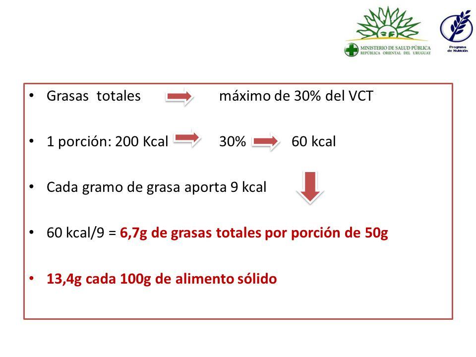 Grasas totales máximo de 30% del VCT